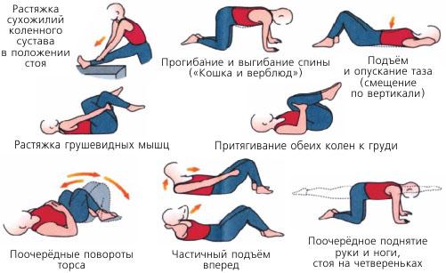 гимнастика от запоров