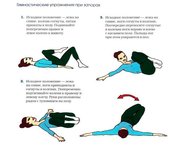 гимнастика при запорах