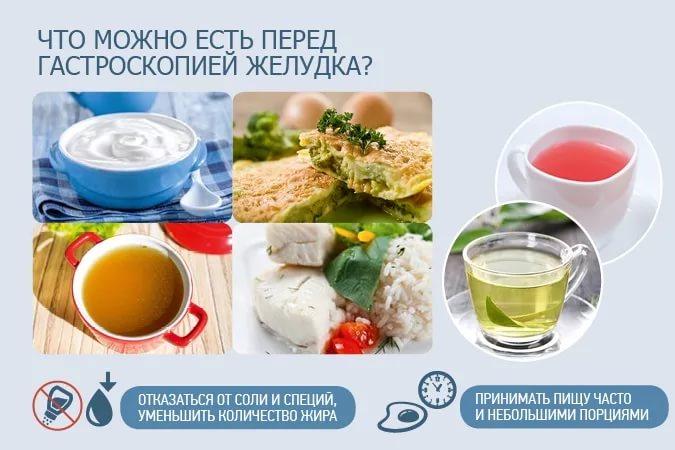 диета перед ФГС