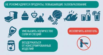 диета перед обследованием кишечника