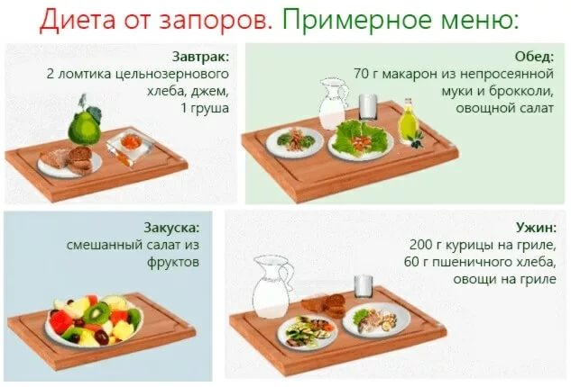 диета при констипации