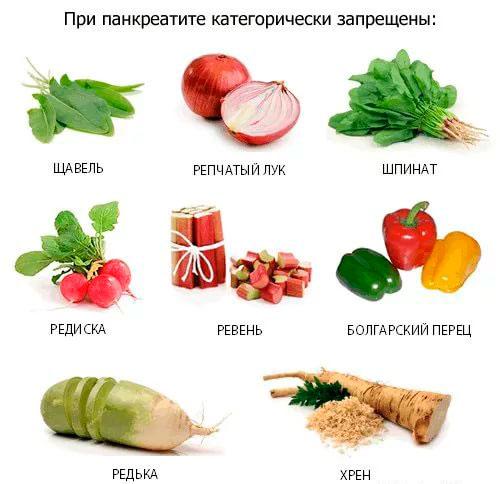 запрещенные при панкреатите продукты
