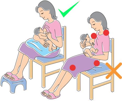 как кормить грудничка для предотвращения метеоризма