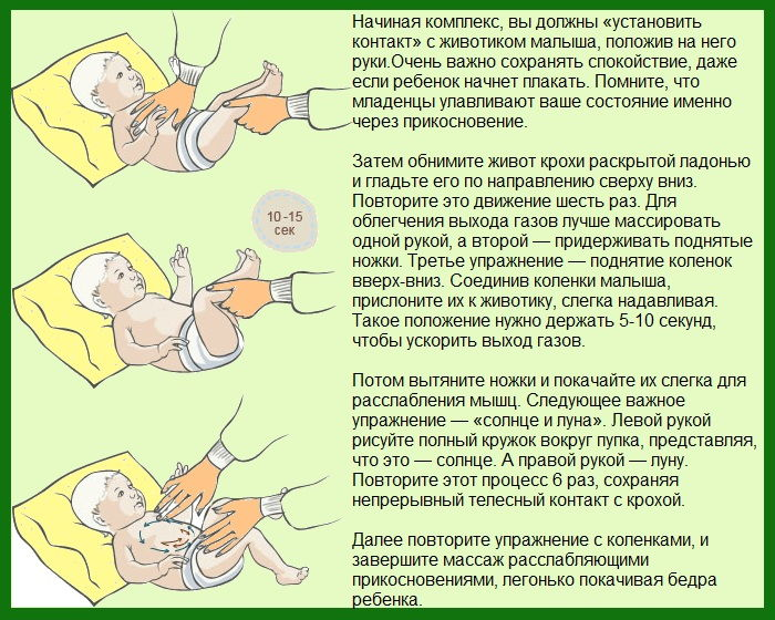 массаж живота грудничкам от вздутия