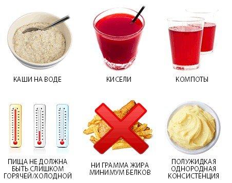 правила питания при геморрое