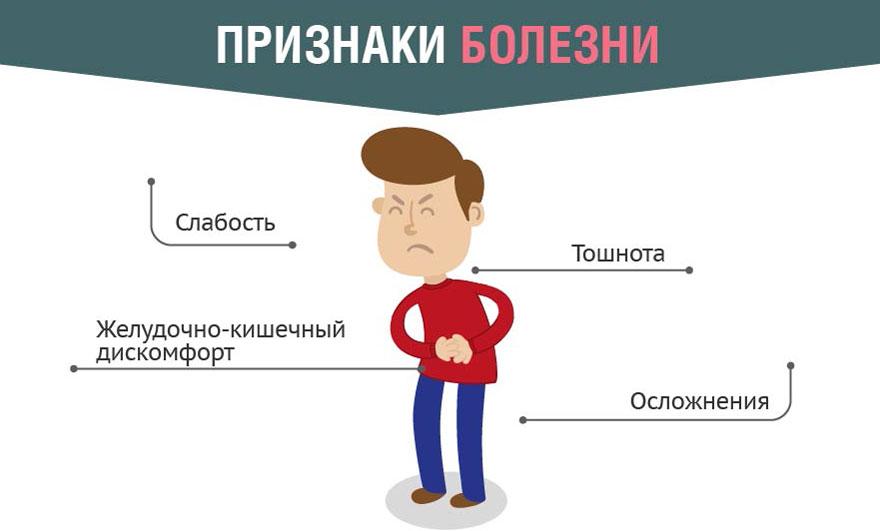 признаки гиперпластического заболевания желудка