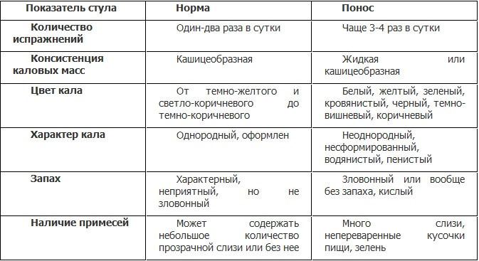 Гранатовые корки от поноса- рецепт настоя, инструкция по применению