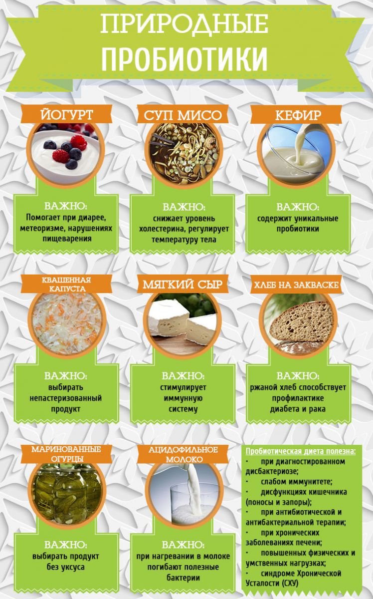 природные пробиотики при дисбактериозе