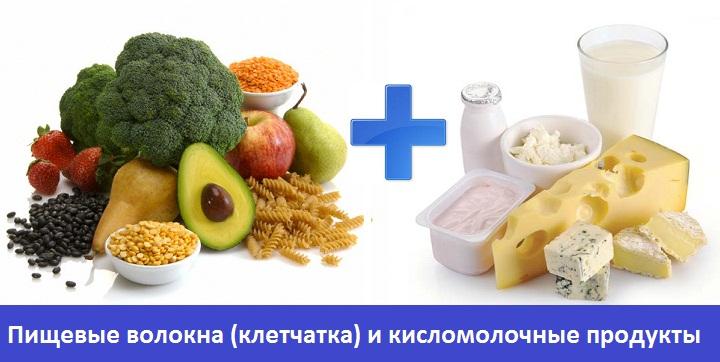 продукты, восстанавливающие микрофлору кишечника