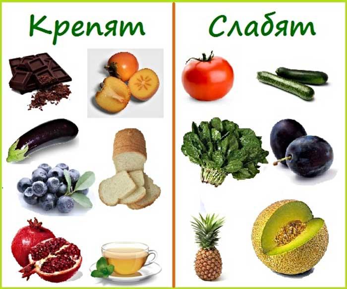 продукты, помогающие при констипации