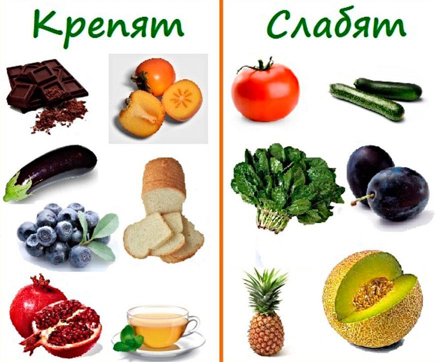 продукты, которые крепят и слабят