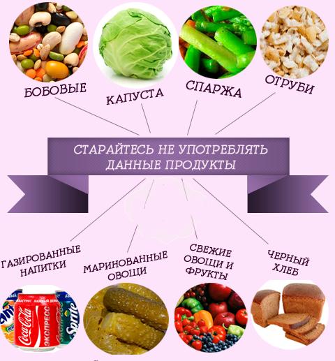 продукты, которые не рекомендуются при метеоризме
