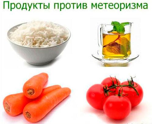продукты, устраняющие вздутие