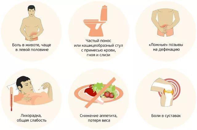 симптомы псевдомембранозного типа колита