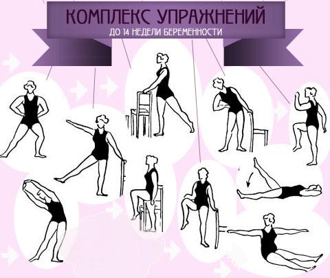 упражнения для беременных, предотвращающие вздутие