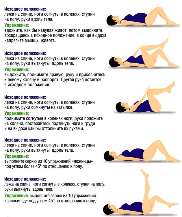упражнения для беременных, устраняющие запор
