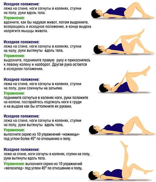 упражнения, устраняющие повышенное газообразование