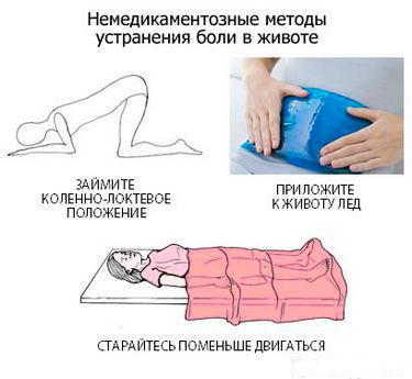 устранение болевых ощущений