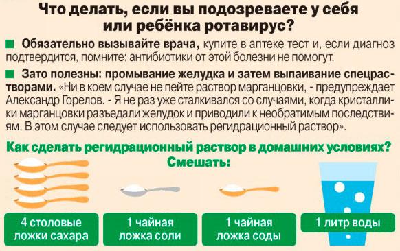 что делать при ротавирусе у ребенка