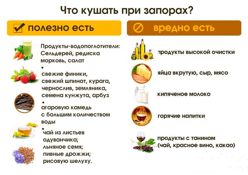 что кушать при запорах