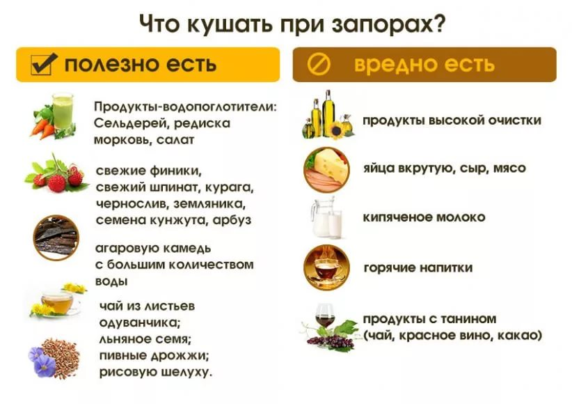 что можно есть при запорах