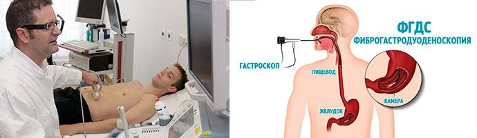 диагностика заболеваний желудка