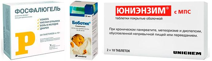 лекарства от метеоризма