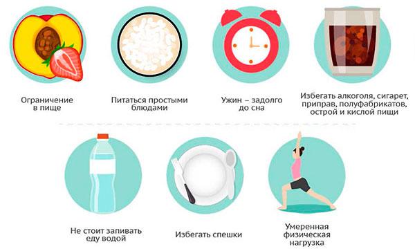 общие рекомендации по профилактике гастрита