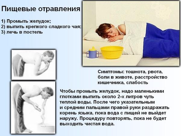 промывание при пищевом отравлении