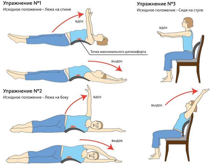 упражнения от боли в спине и желудке
